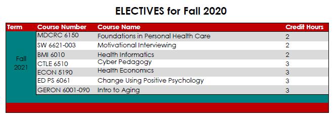 ELECTIVES 2020-2022